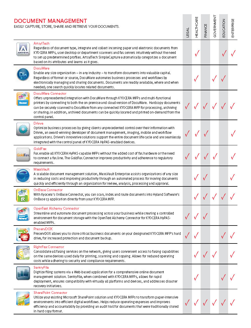 Business Applications from Kyocera